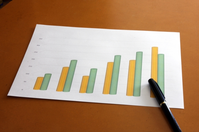 米ADP雇用統計