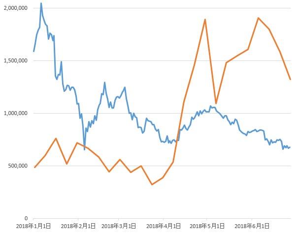ビットコイン先物とビットコイン価格