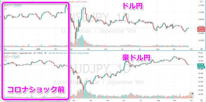 円 予想 ai ドル