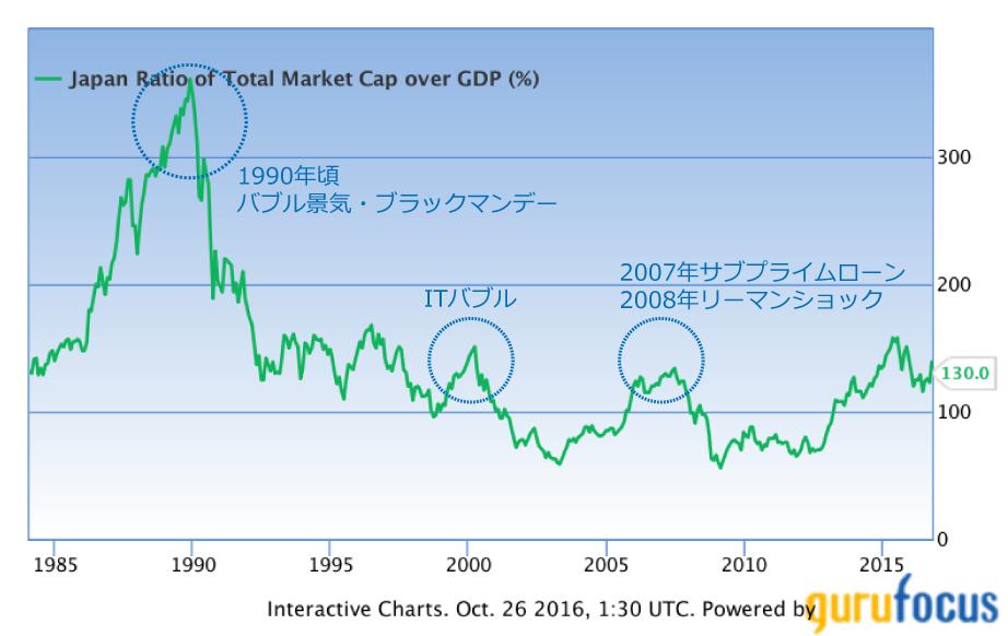 先物 日経 平均 世界 と の 株価